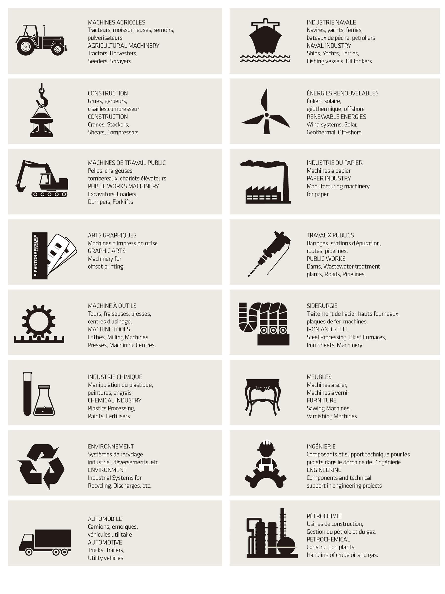 Tableau des applications